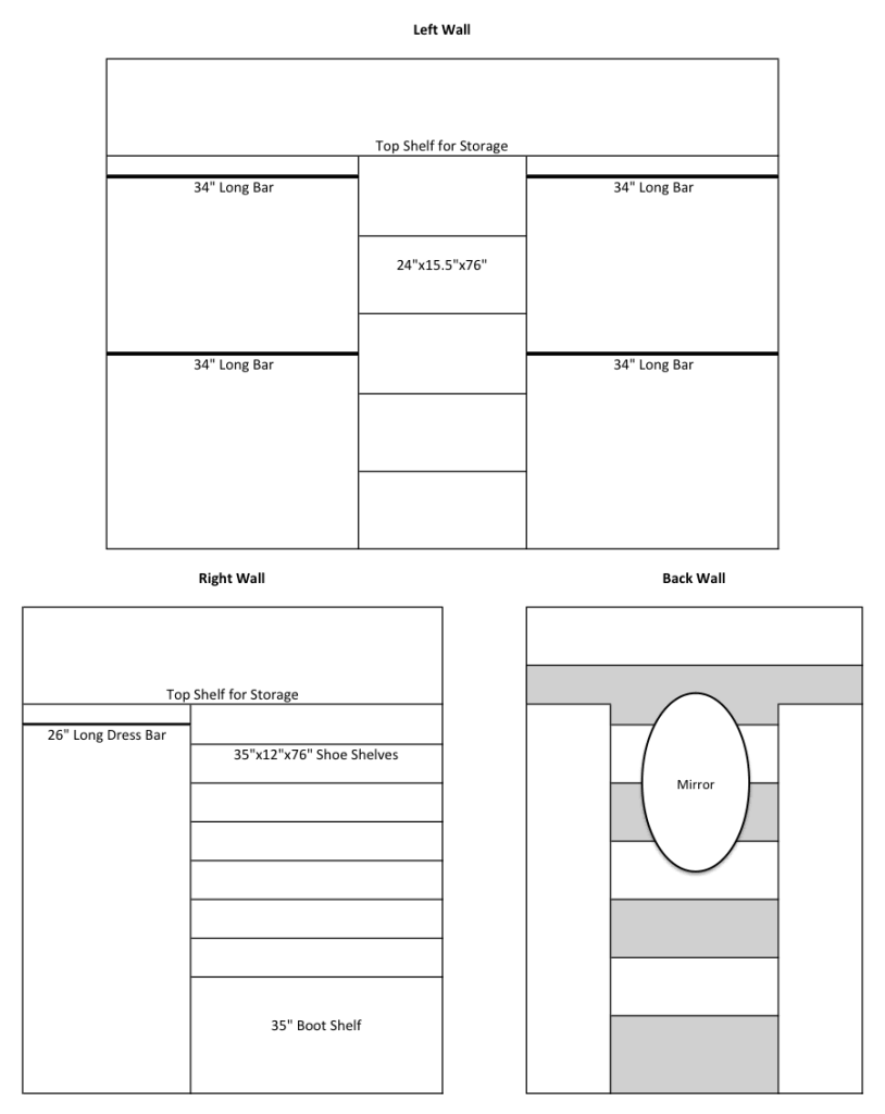 Master Walk-In Closet: The Plans - Sypsie Designs