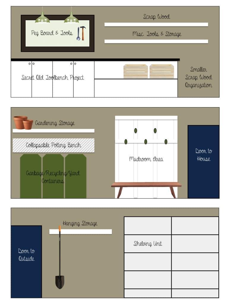 Garage Plans - Sypsie Designs